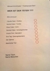"""Täterliste Theaterbühne Bach im Lechtal. Stück """"Happy-Birthday""""."""