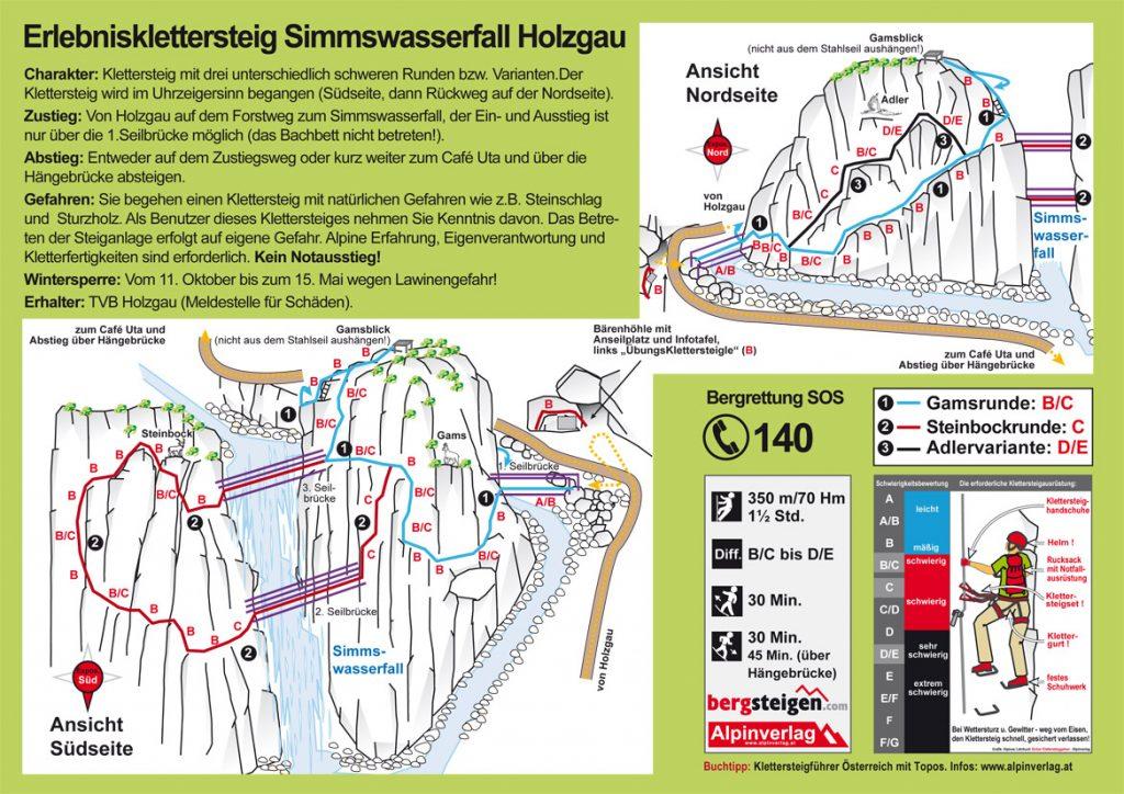 Erlebnisklettersteig Holzgau
